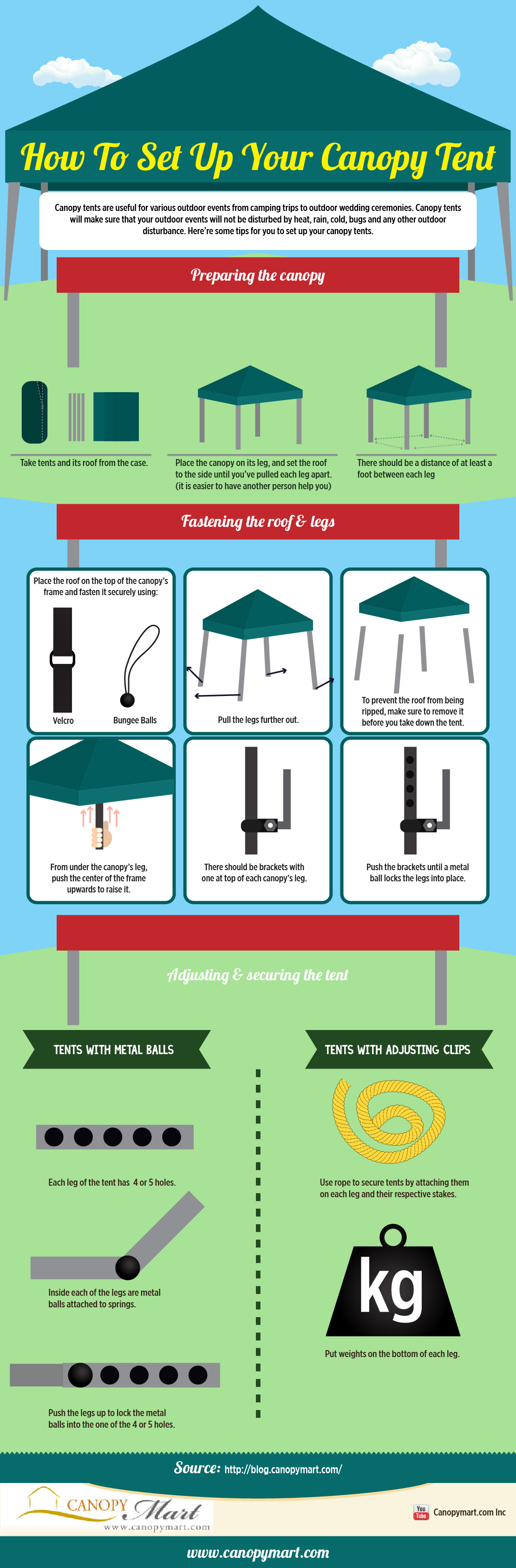 How to Set Up Your Canopy Tent